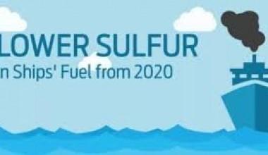 Sulfur Cap 2020 : Le grand bouleversement du shipping